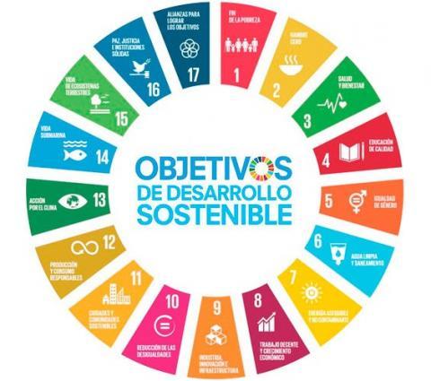 La ONU pide al sector privado objetivos más ambiciosos para alcanzar los ODS en 2030